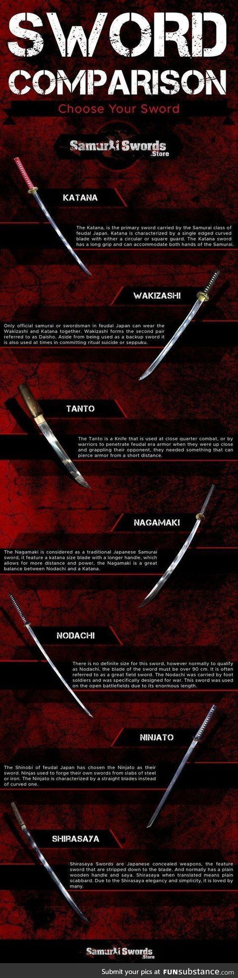 Sword comparison