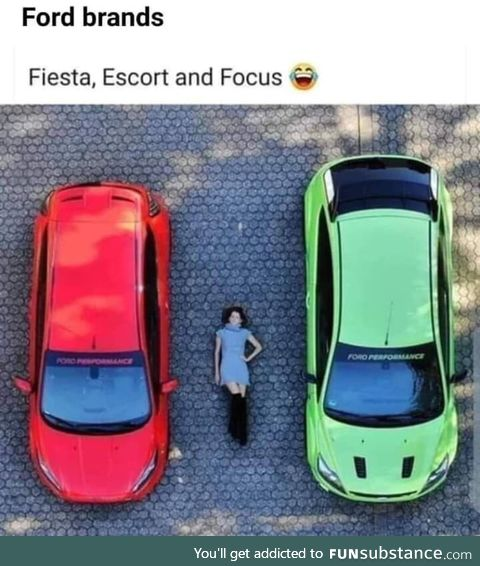 Ford brands
