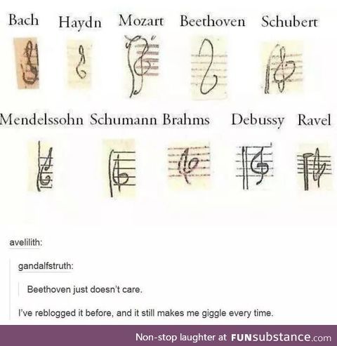 Beethoven gave up