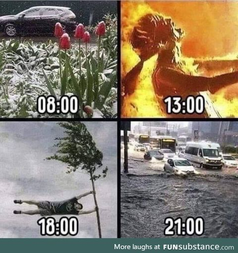 The weather in Romania