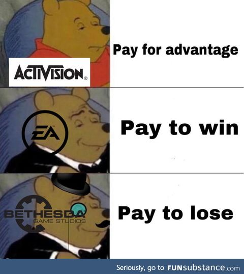 100$ for a Fallout 76 subscription