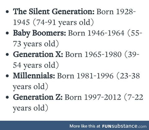 """Mutes, Boomers, Xmen, Moaners (Millenials, Y gen: """"Y"""", why...) and Zombies"""