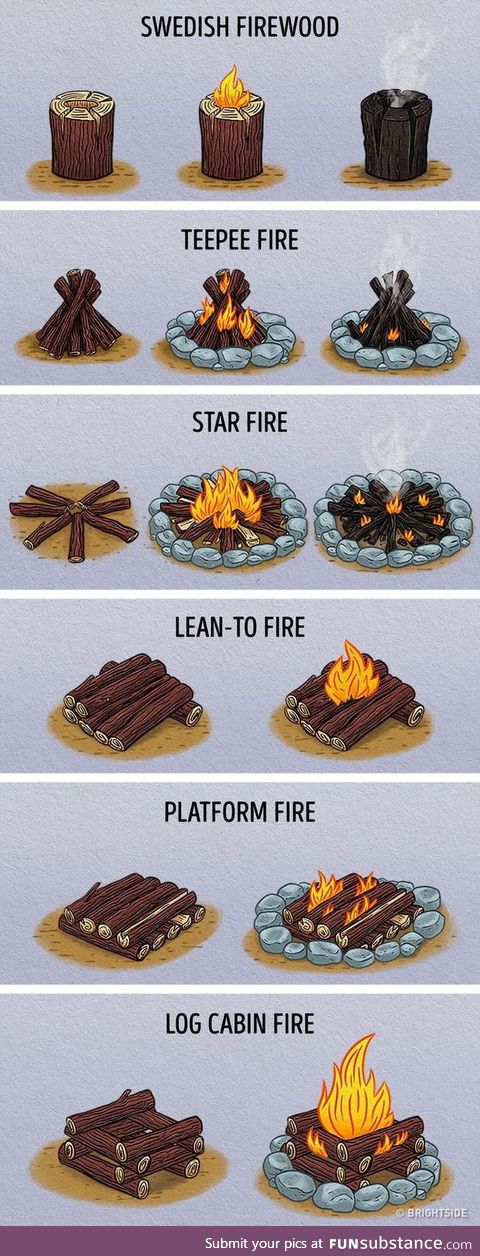 How to get a fire lit