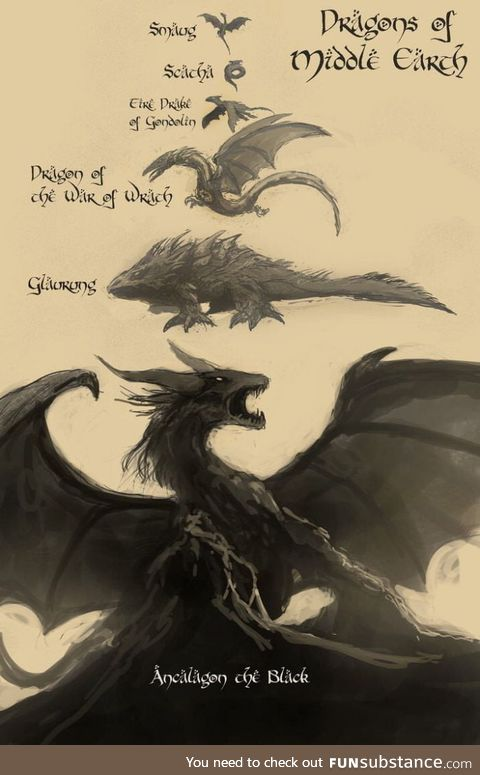 For those who think that Smaug was big, the Dragons of Middle-earth