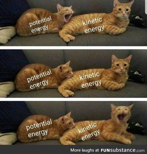 Energy explained
