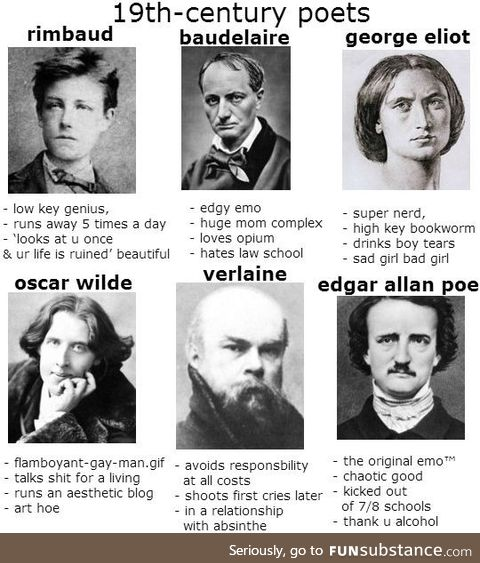 Tag yourselves guys, I am Poe.