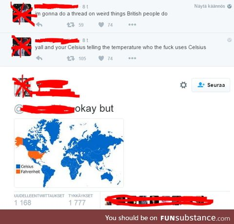 Who The F*ck Uses Celsius?