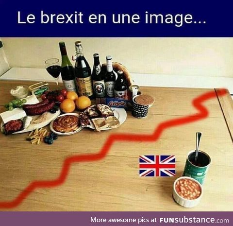 Brexit in one image
