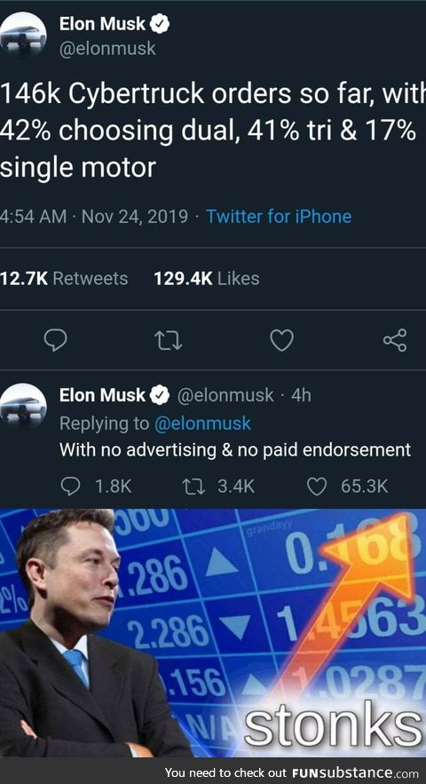 Tesla is red, Tesla is also blue, thanks to the internet, Elon Musk can continue to make