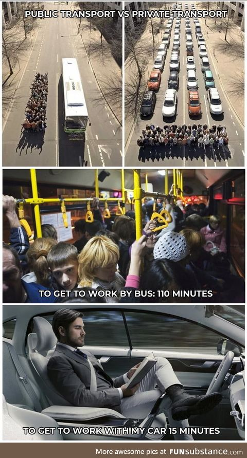Public & Private transport