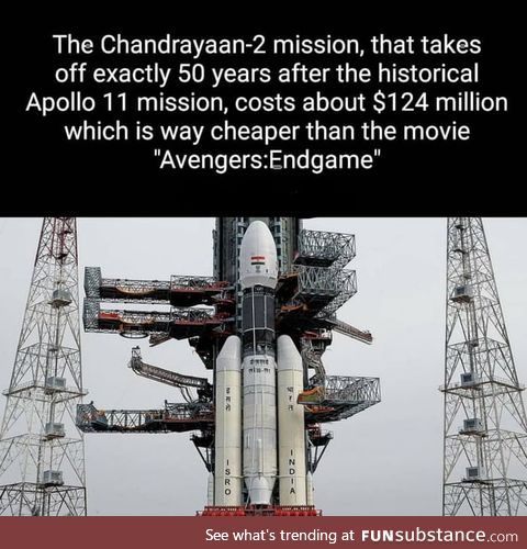 Chandrayaan- India's moon programme