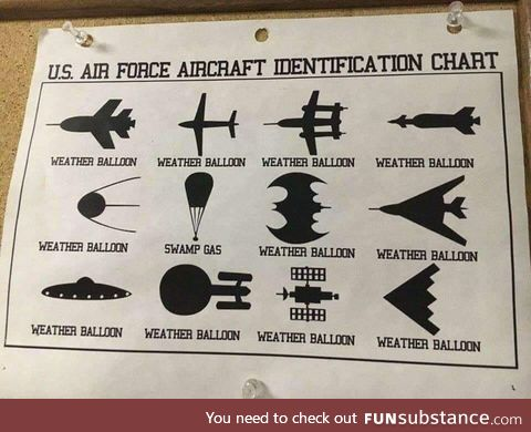 Yep, those are all weather balloons