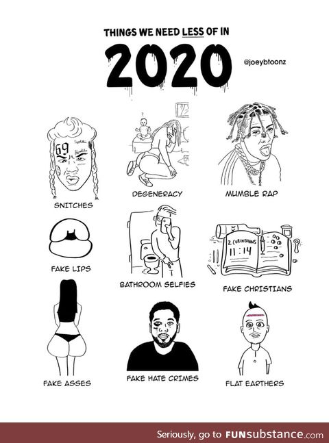 Things We Need Less of in 2020