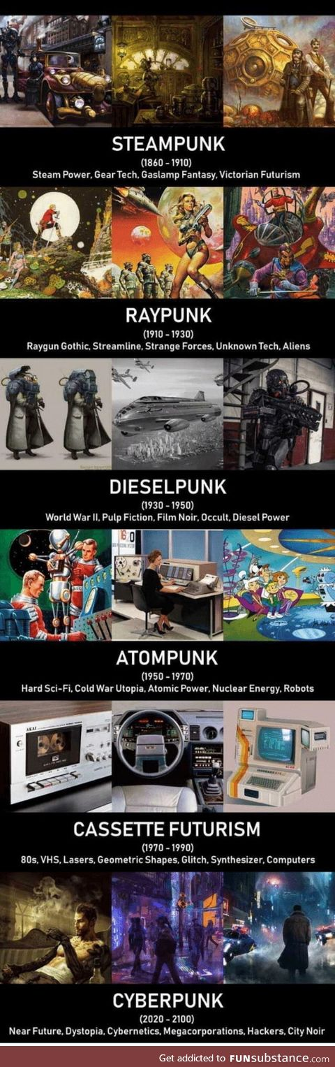 A guide to futurism in fiction