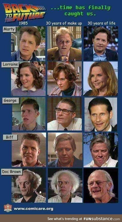 Back to the Future Casts