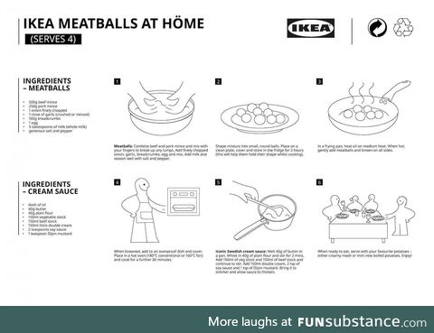 IKEA releases Swedish Meatball instructions