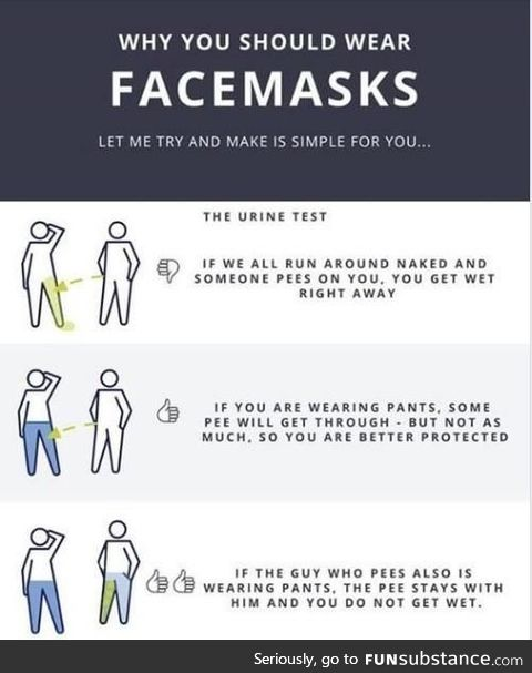 This guide on why you should wear face masks
