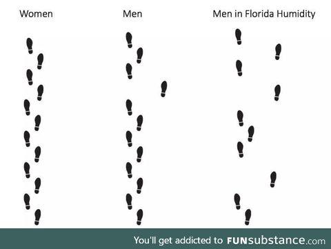 We all walk like Frankenstein