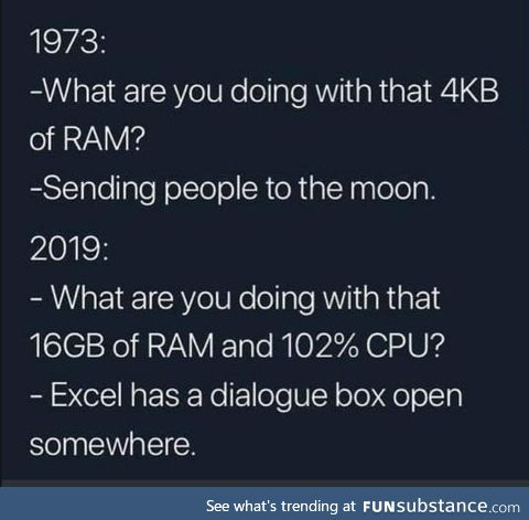 Actually that was in 1963