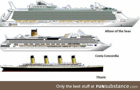 The Titanic is tiny compared to modern Corona incubators