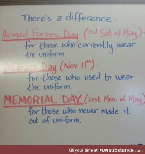 Differences between days for armed forces