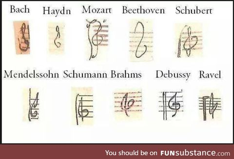 The various treble clefs of the greats