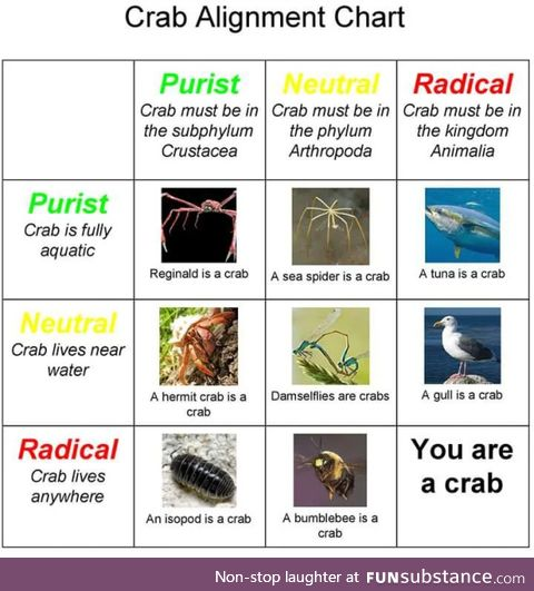 Reject modernity. Embrace crab