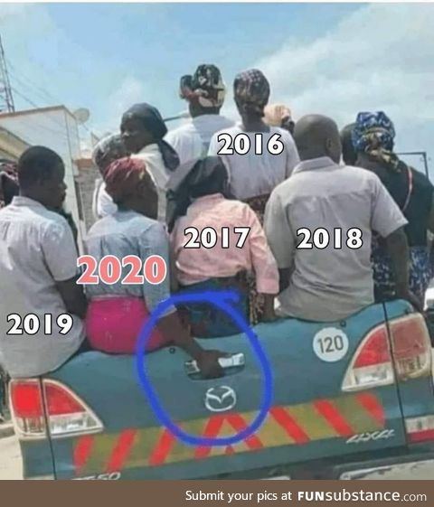 Year 2020 vs others