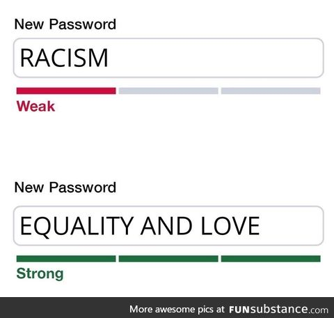 Password shaming