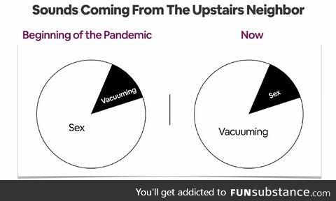 Pandemic has changed priorities