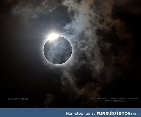 Total eclipse of the sun captured with 1/1000th second exposure
