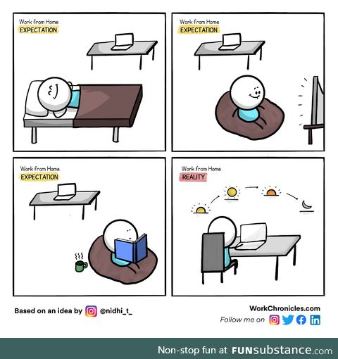 Work From Home - Expectation vs Reality
