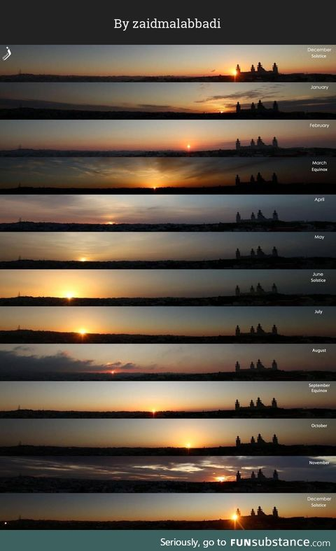 12 photos of Sun every month, same spot, same time.