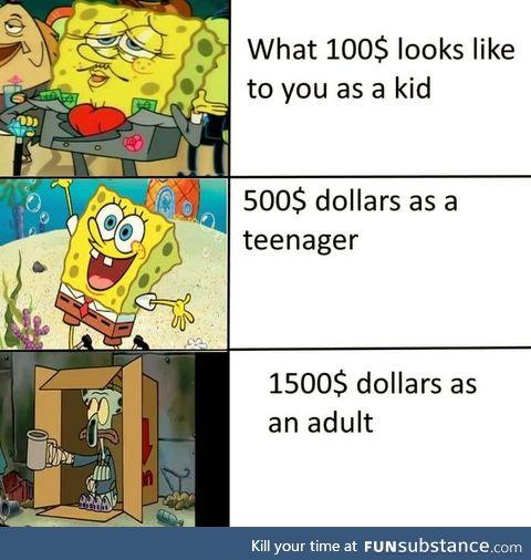 Money relative to age