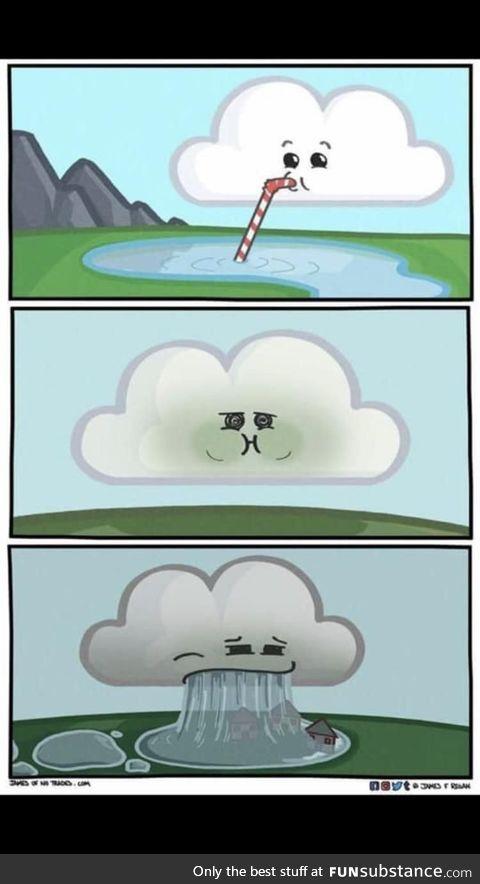 Precipitation. The entirely scientific origin of
