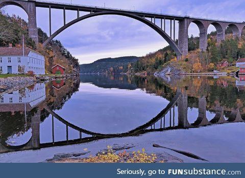 Svinesundsbron, Strömstad, Sweden