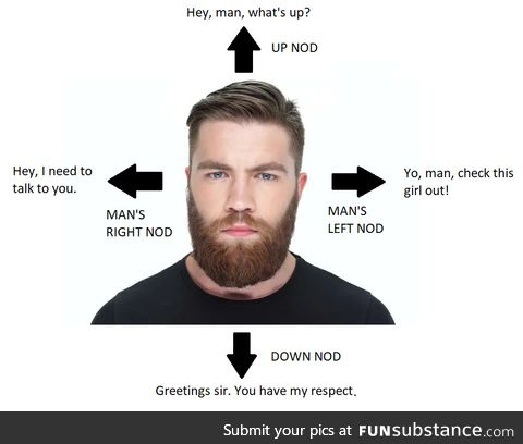 Universal guide to men's nodding. Made in Paint
