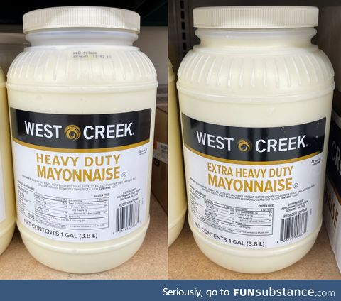 Mayo classification is a thing, apparently