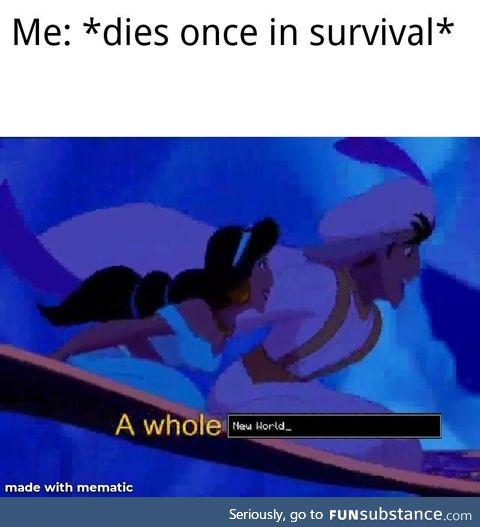 Survival in a nutshell