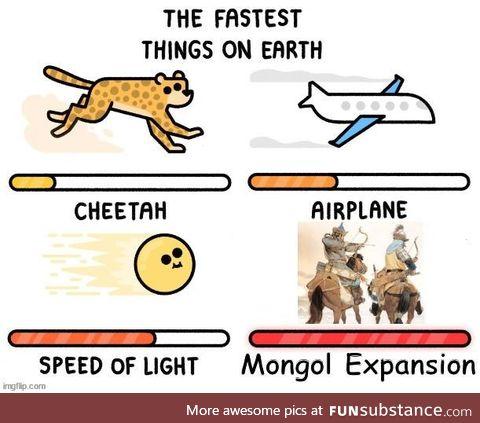 Faster than Light!