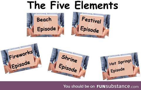 The Five Elements - the formula to anime