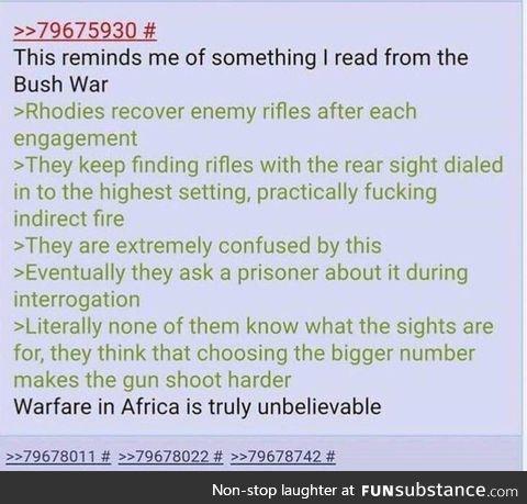 Rhodesia post