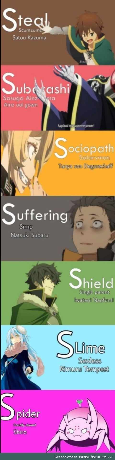 7 'S' in anime