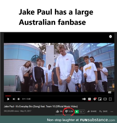 Logan Paul might have the same too