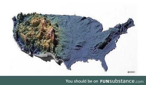 The many elevations of the United States of America