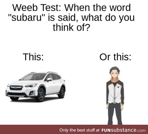 How to know if you're a weeb