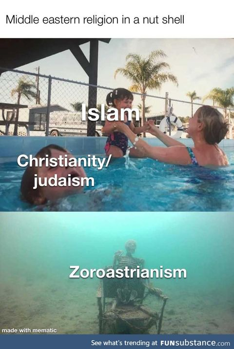 How history see middle eastern religions