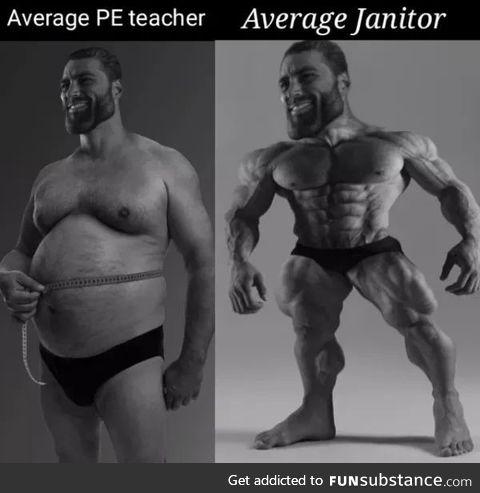 Average school system