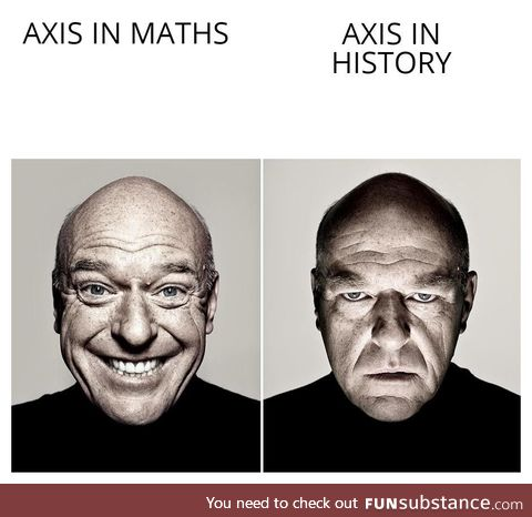 The axis vs The AXIS