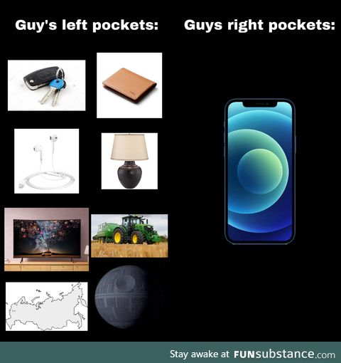 Gotta have the essentials